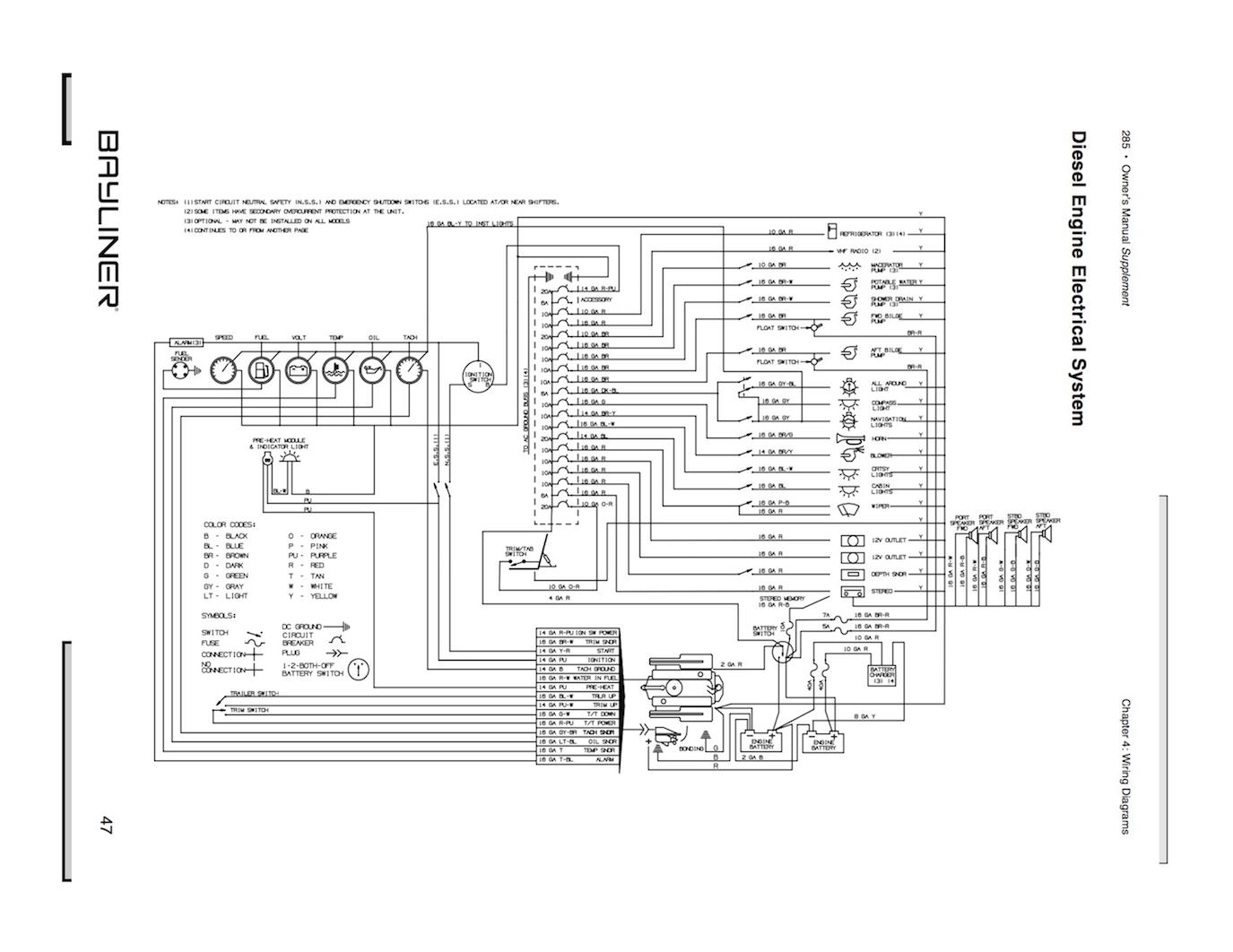 Bayliner Capri Wiring Diagram