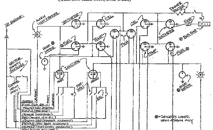 1989 4588 EH700TI engine wiring schematics? - BAYLINER OWNERS CLUBBayliner Owners Club