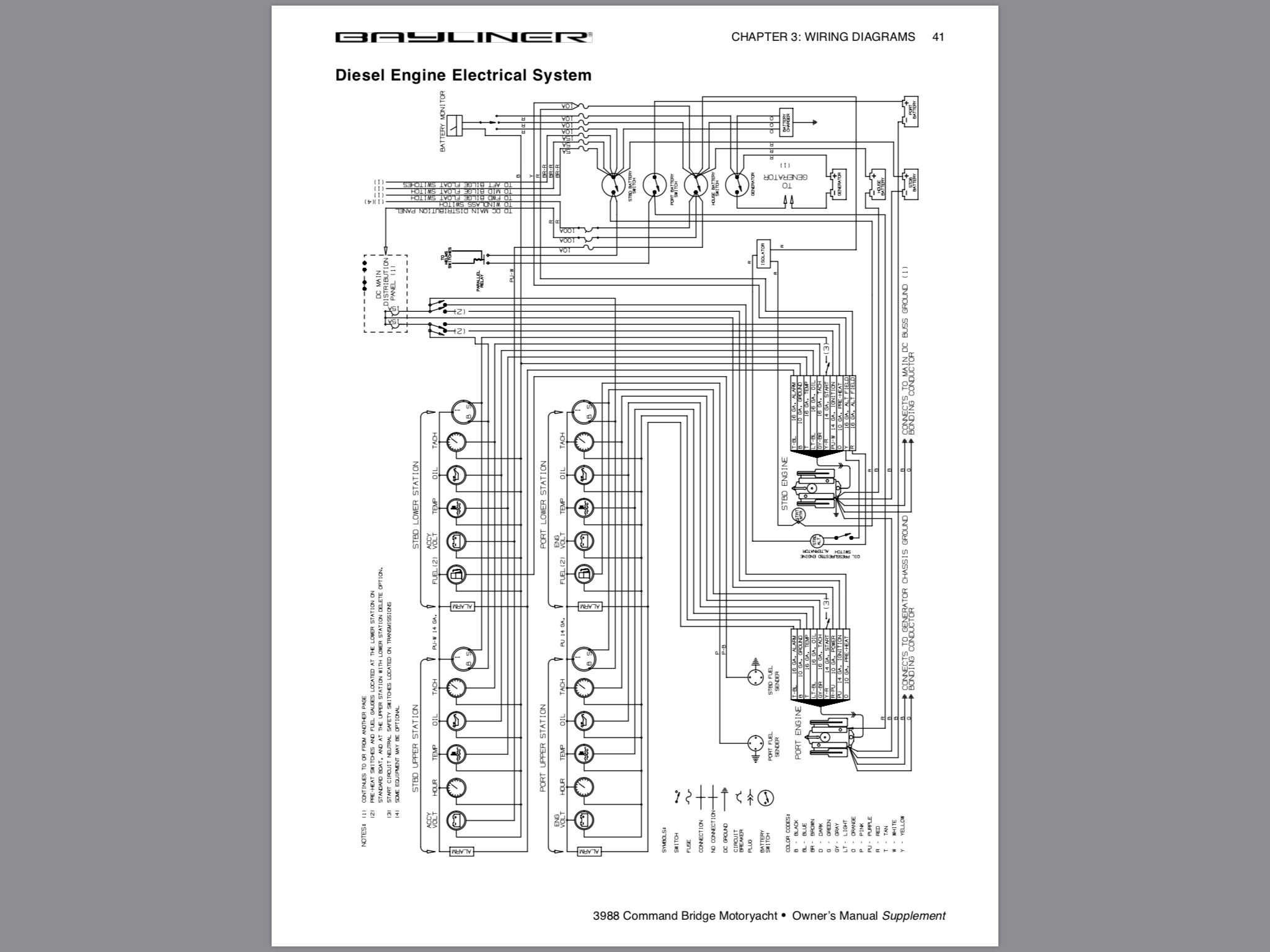 Bayliner Wiring Diagram 2003 Jeep Wrangler Radio Wiring Diagram Begeboy Wiring Diagram Source
