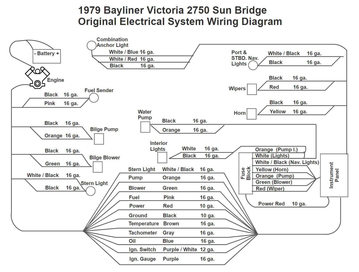 1977 bayliner wiring diagram 1979 bayliner victoria 2750 sun bridge project rebuild  1979 bayliner victoria 2750 sun bridge
